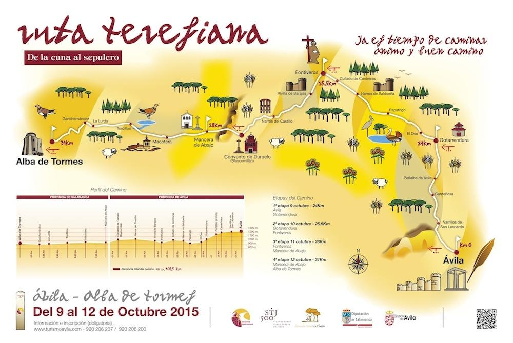 Mapa-Ruta-Teresiana-De-La-Cuna-Al-Sepulcro